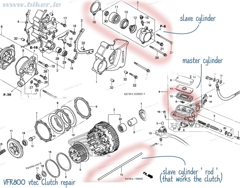 What kind of gear boxtransmission do f1 cars use also Camso Tatou Utv 4s Kubota moreover Vfr800 Rc46 Clutch Slipping Fix Diy further How To furthermore Electrical Problem Wont Crank. on honda clutch diagram